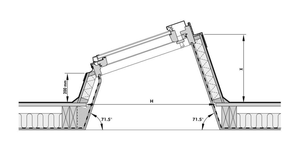 Επιμήκης Τομή όπου H το μήκος του κατασκευαστικού ανοίγματος & Χ το ύψος του στηθαίου