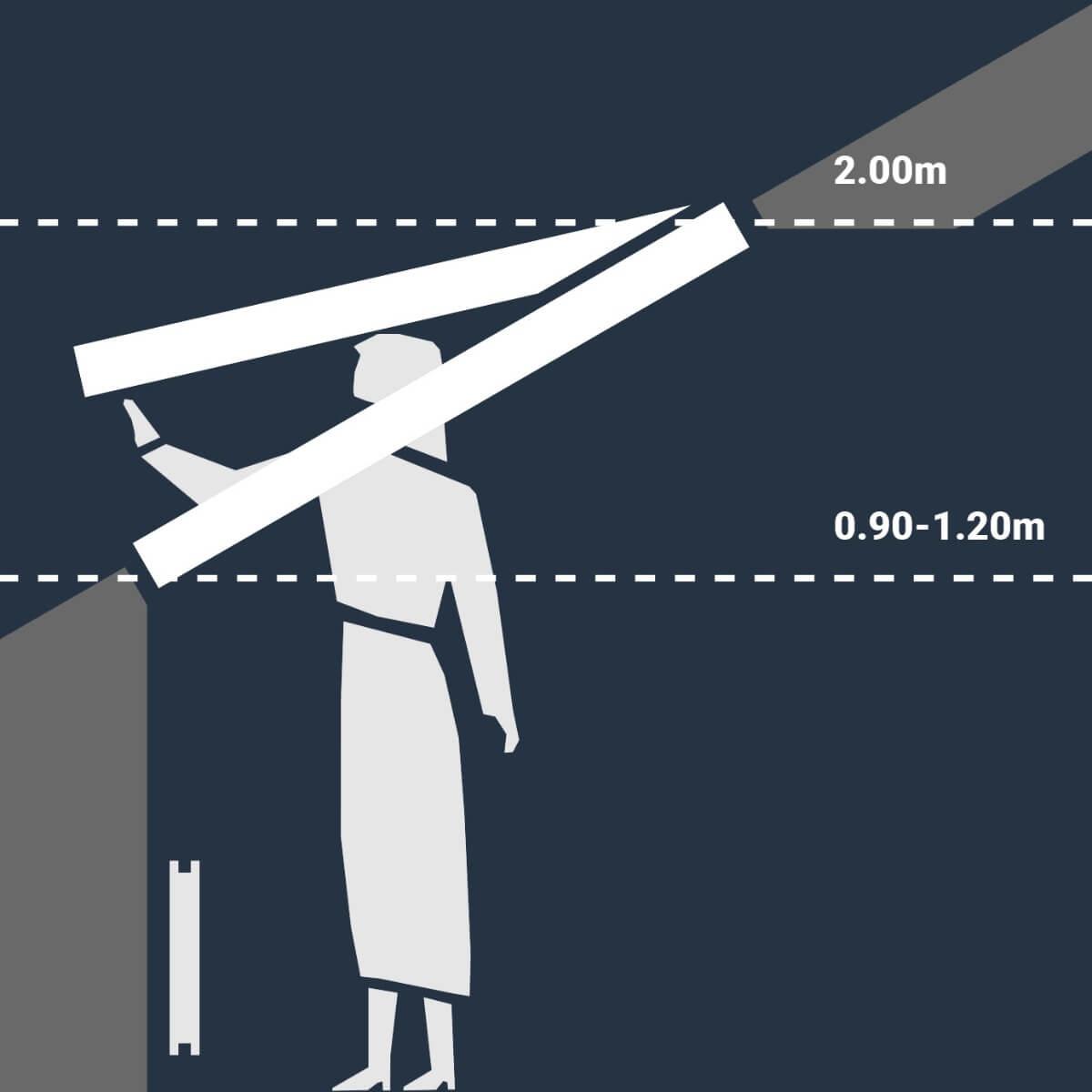 Παράθυρα Στέγης Άνω Άξονα Περιστροφής- Διάγραμμα